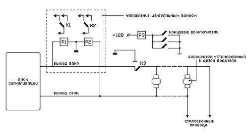 Схема 2. Подключение дверных